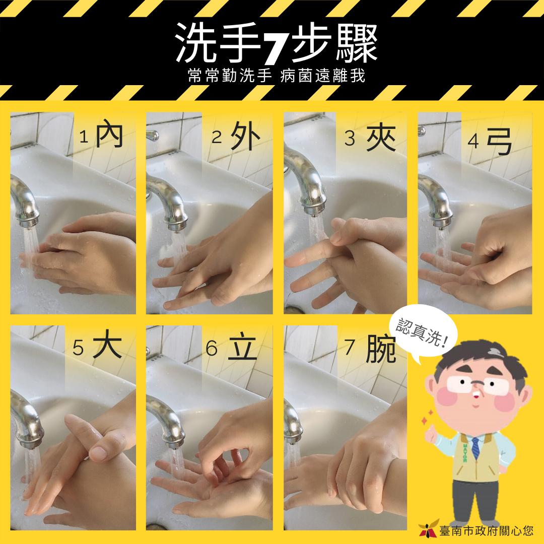 常常勤洗手,病菌遠離我,洗手7步驟,內、外、夾、弓、大、立、腕