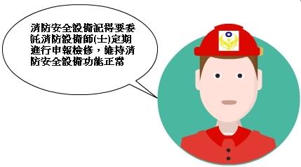 消防安全設備貼心對話