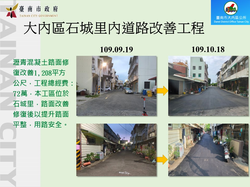 大內區石城里內道路改善工程
