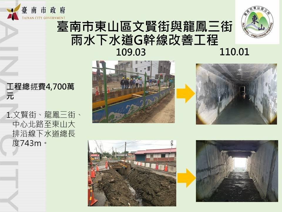 東山區文賢街與龍鳳三街雨水下水道G幹線改善工程