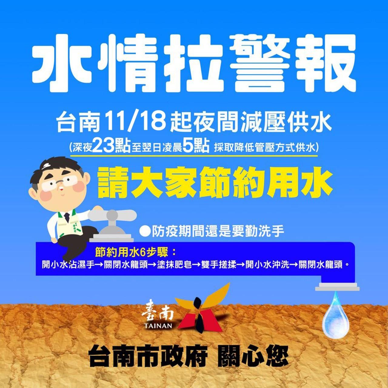 台南水情拉警報-1118起夜間(23-05)減壓供水