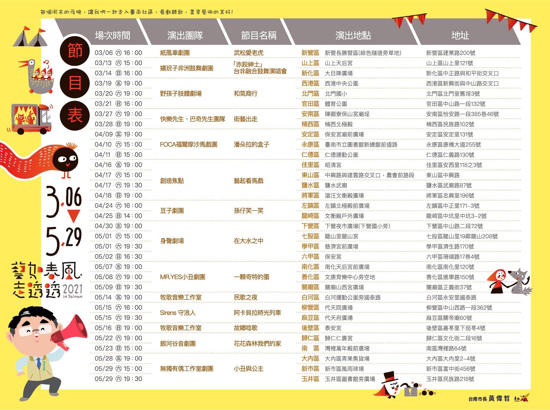 2021臺南市政府文化局「藝如春風走透透」-節目表