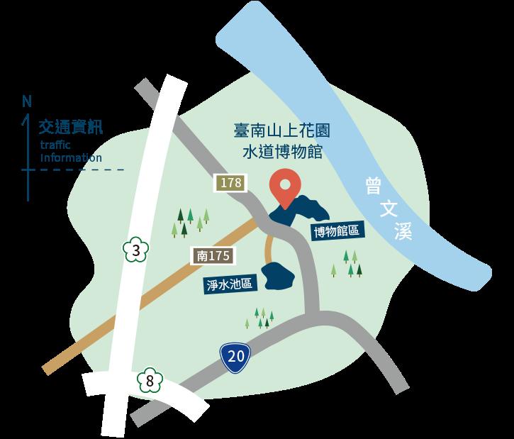 臺南山上花園水道博物館簡易地圖