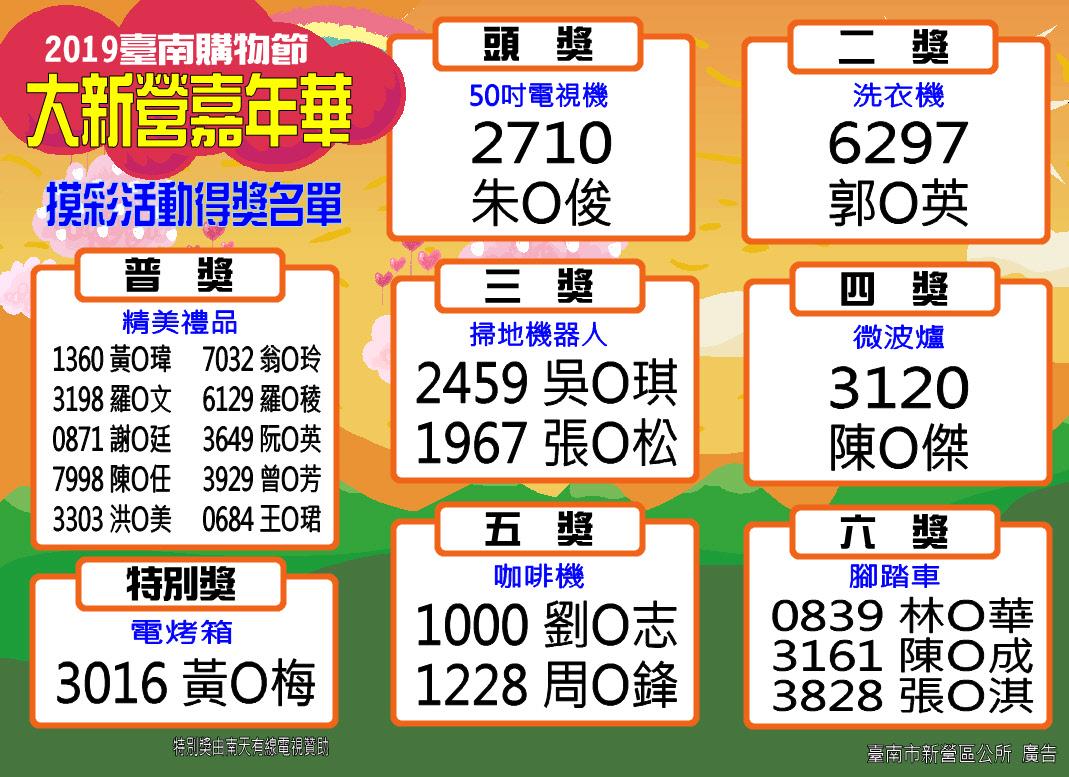 2019大新營嘉年華摸彩活動得獎名單