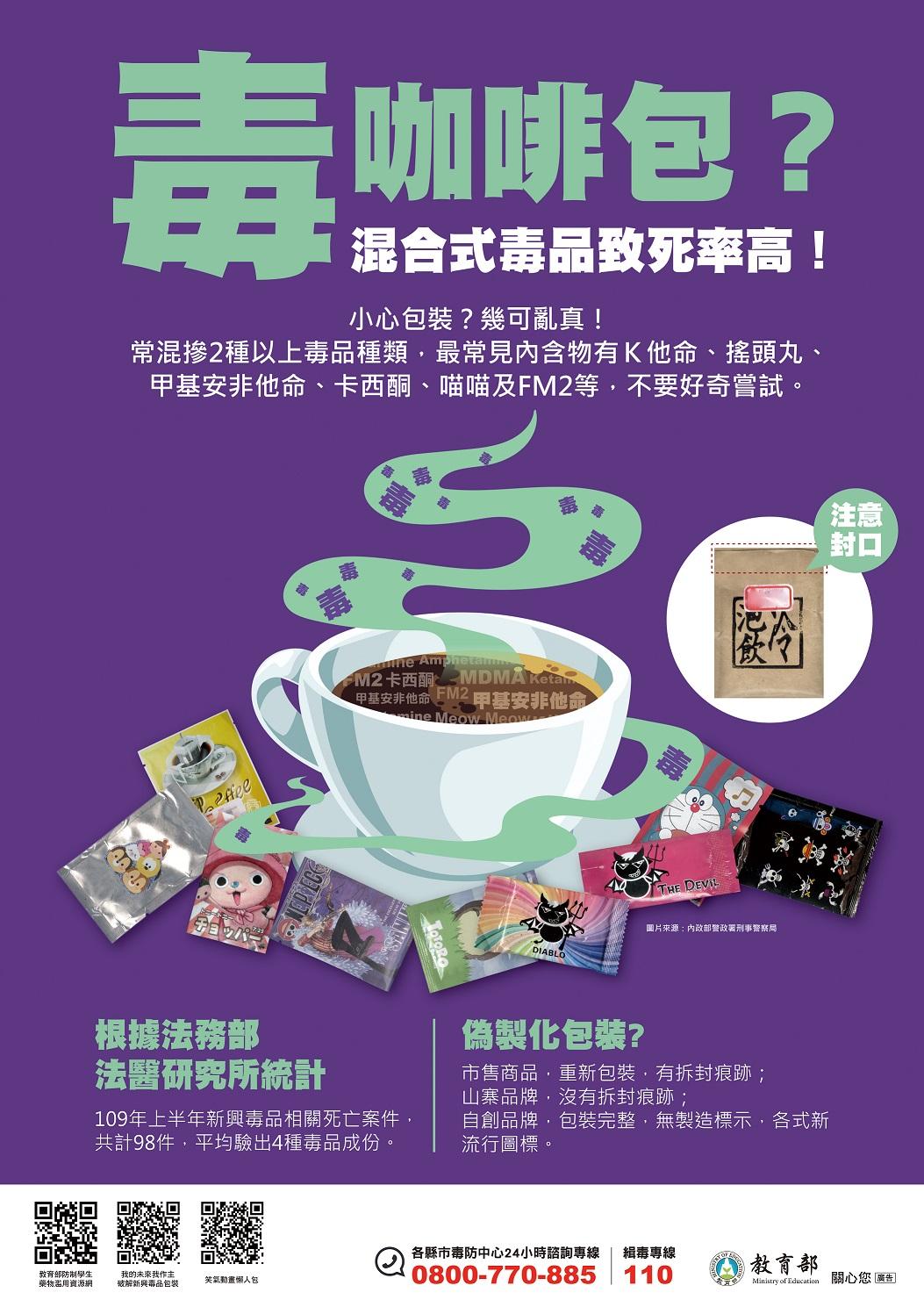 毒咖啡包海報