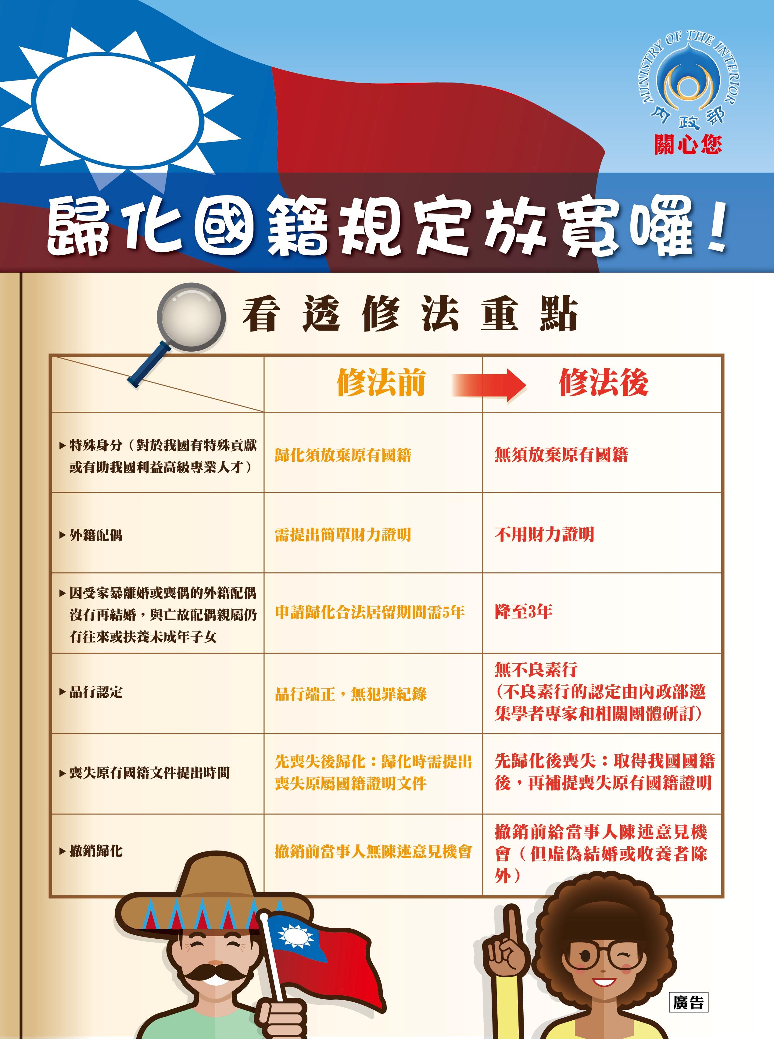 國籍法修正重點海報