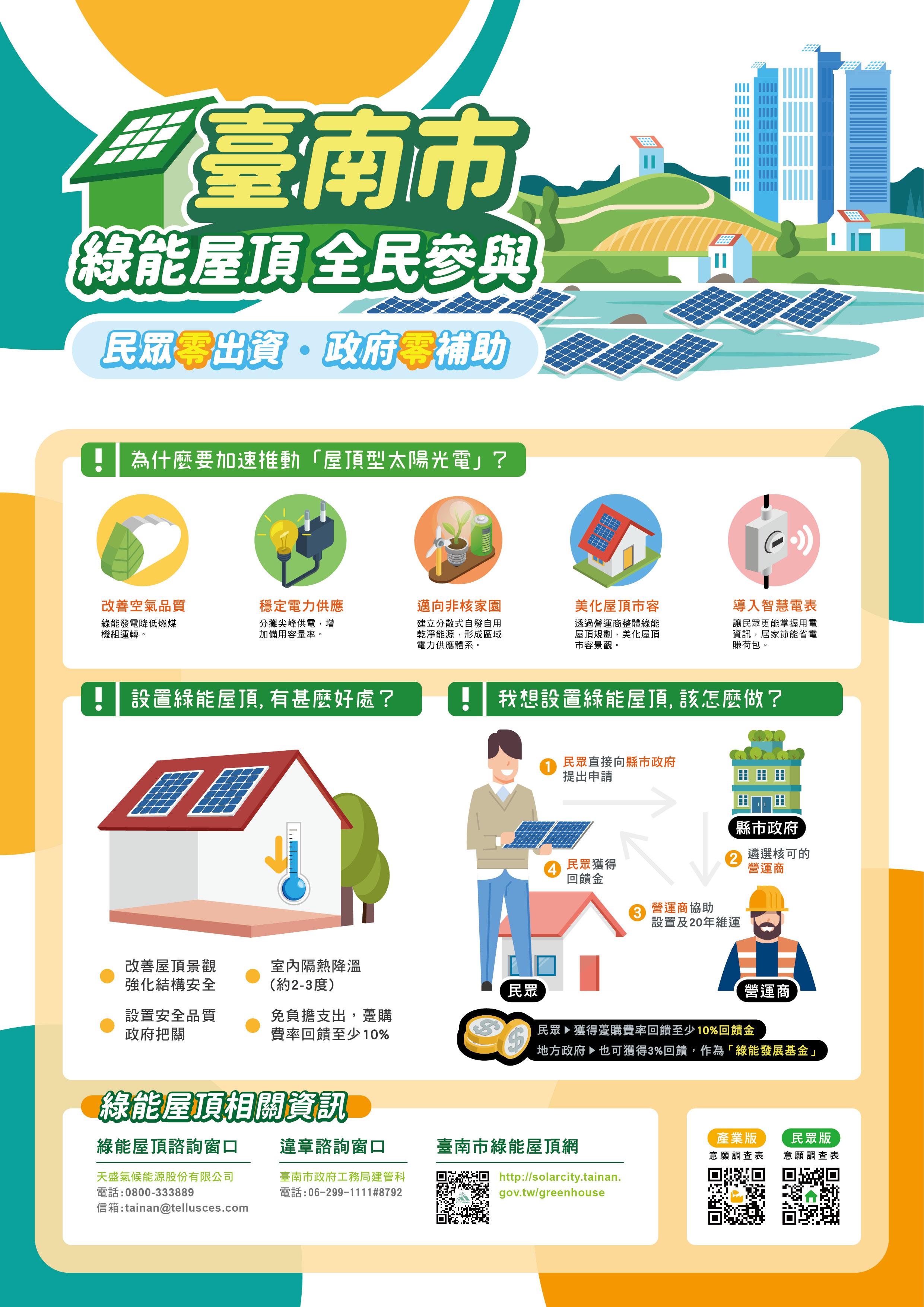 「綠能屋頂全民參與」推動計畫海報
