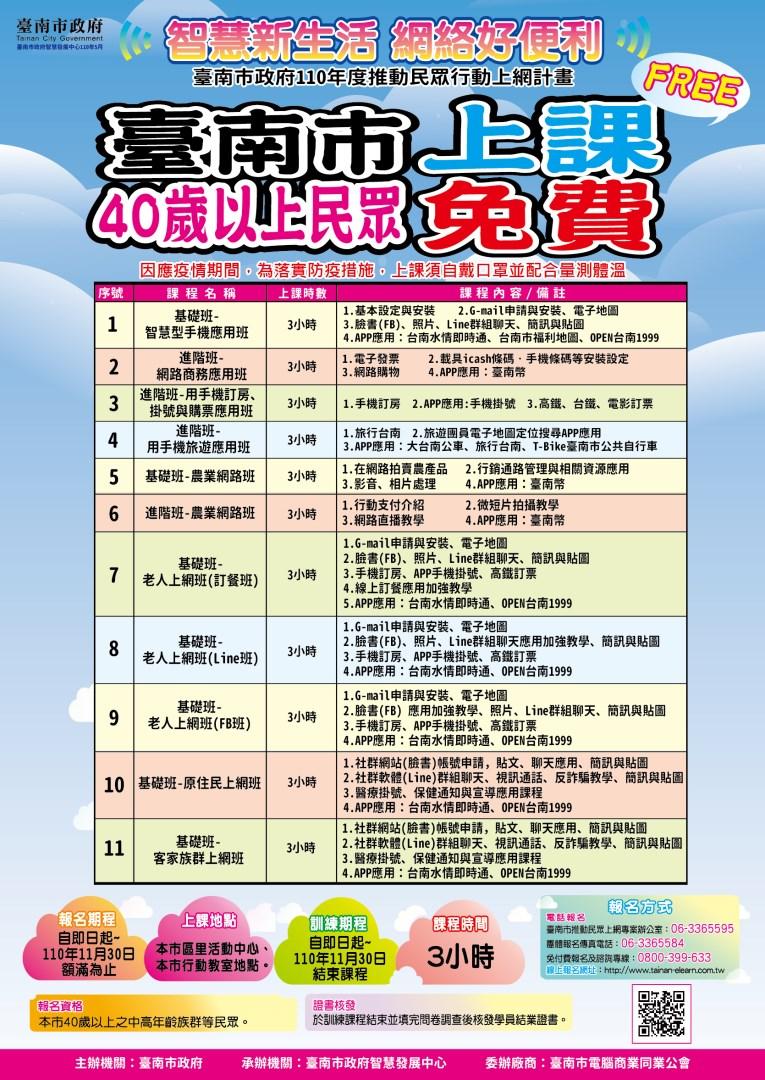 臺南市政府110年度推動民眾行動上網計畫研習活動