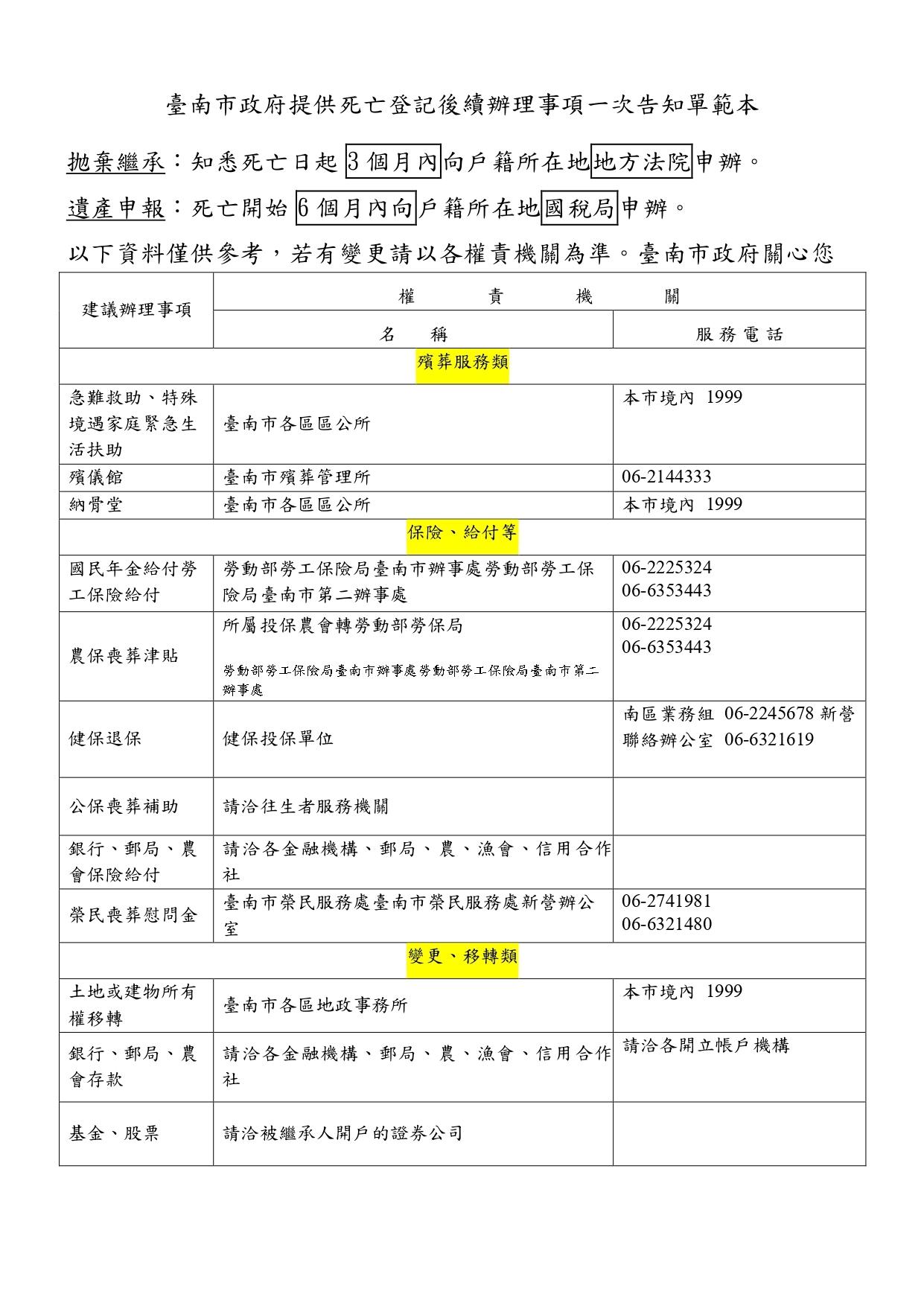 死亡登記及後續處理事項一覽表1